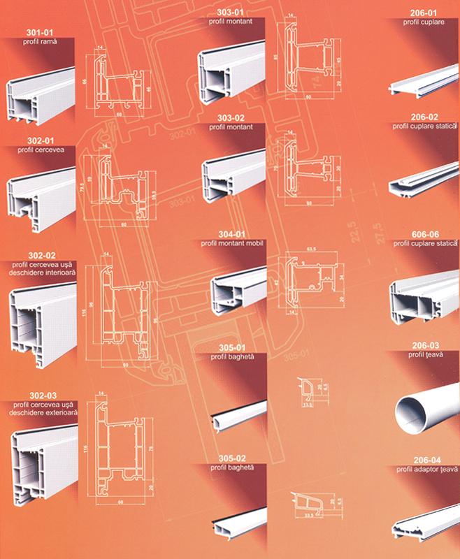 Profil PVC Ramplast seria EcoTherm pentru ferestre si usi