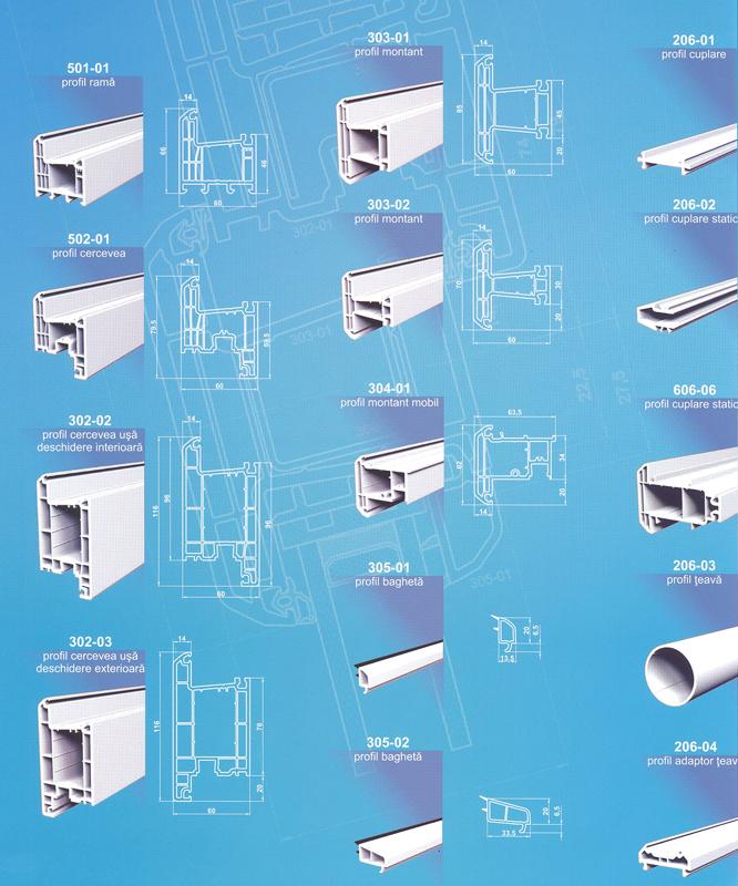 Profil PVC Ramplast seria EcoTherm Plus pentru ferestre si usi